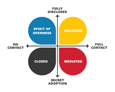 inclusive family support model adoption